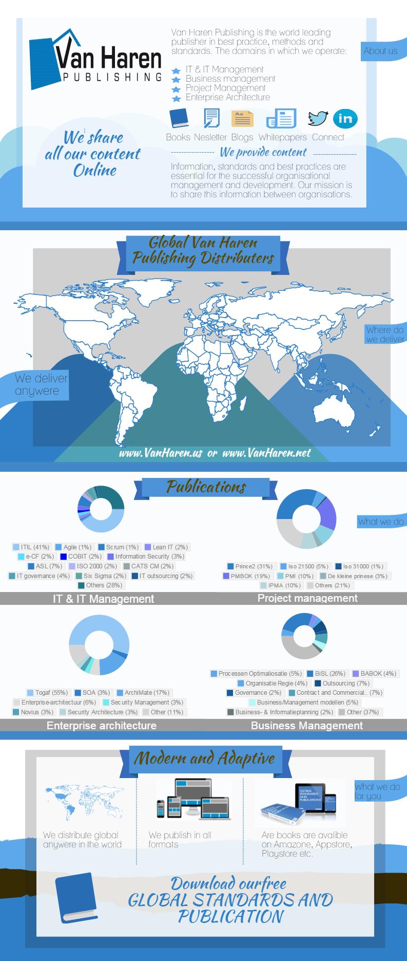 Van-Haren-Pub-Infographic-6