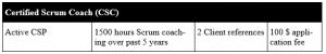 scrum tabel 3