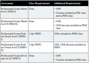 scrum tabel 4