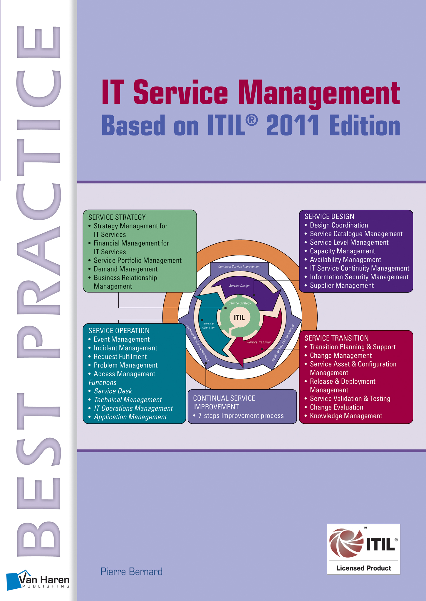 Service operation processes service strategy service design service - Itil In 3 Minutes Blog Van Haren Publishingblog Van Haren Publishing