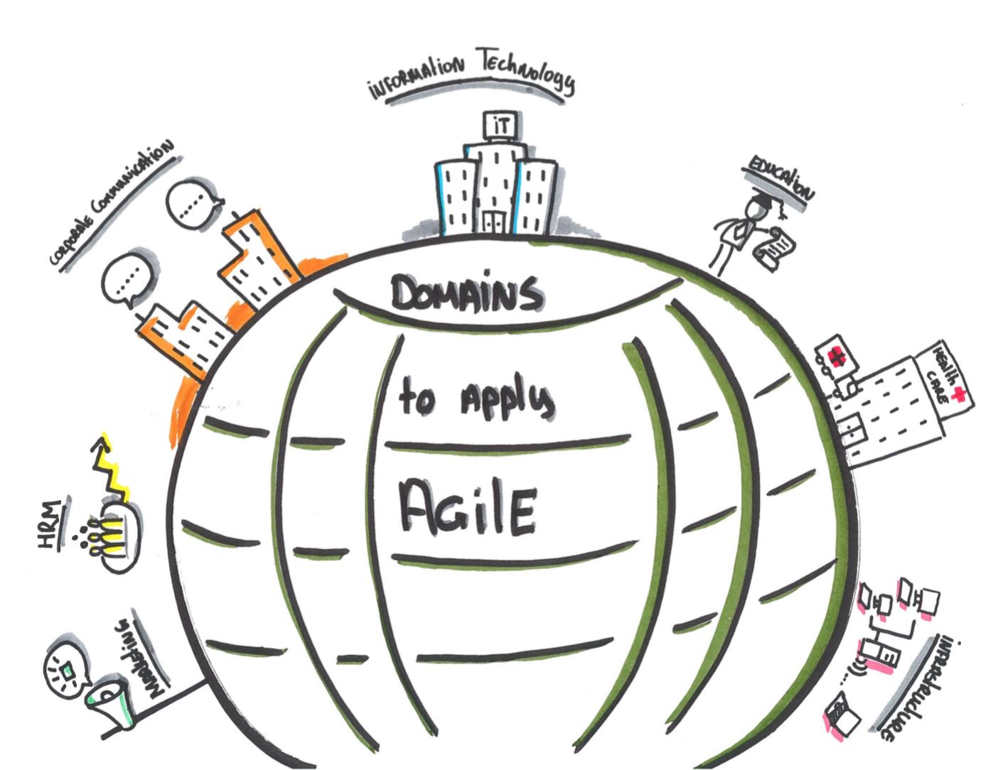 Agile Core