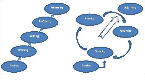 Verandermanagement - in 3 minuten