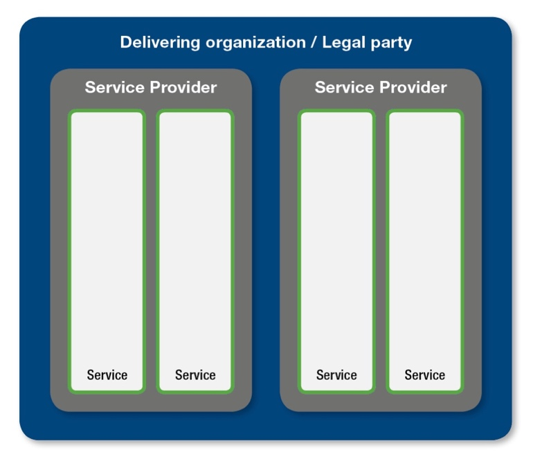 Service providers are not legal parties