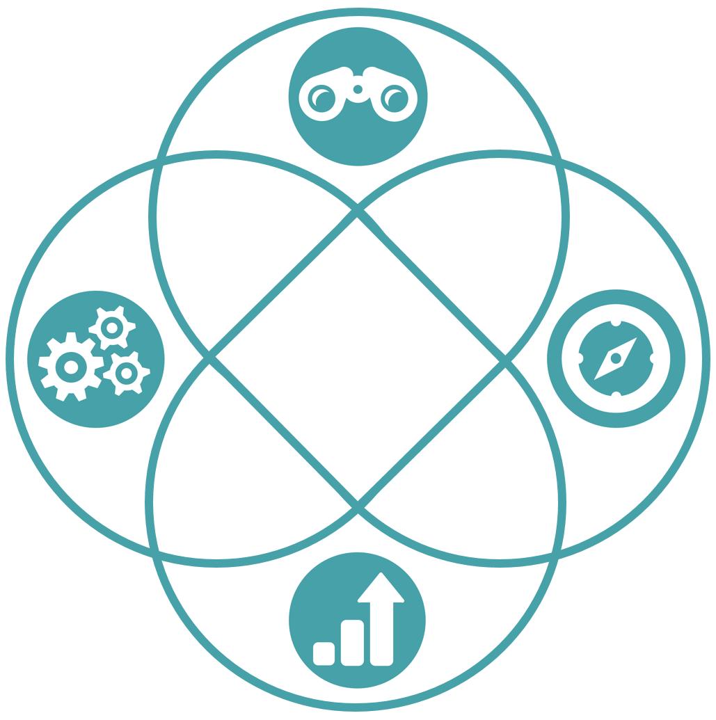 BiSL Next - The domains