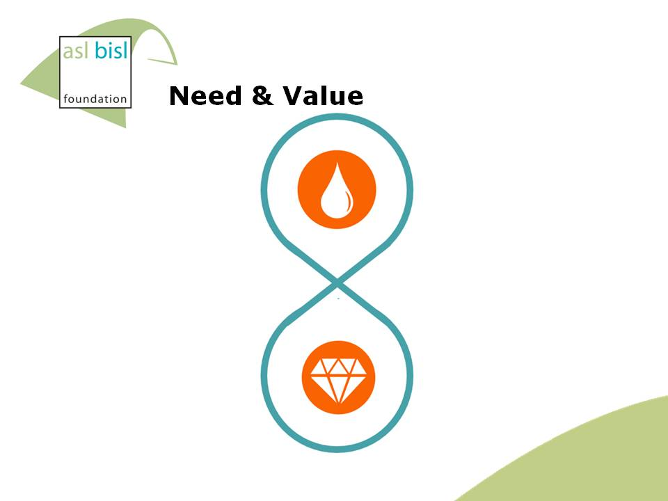 Need and value
