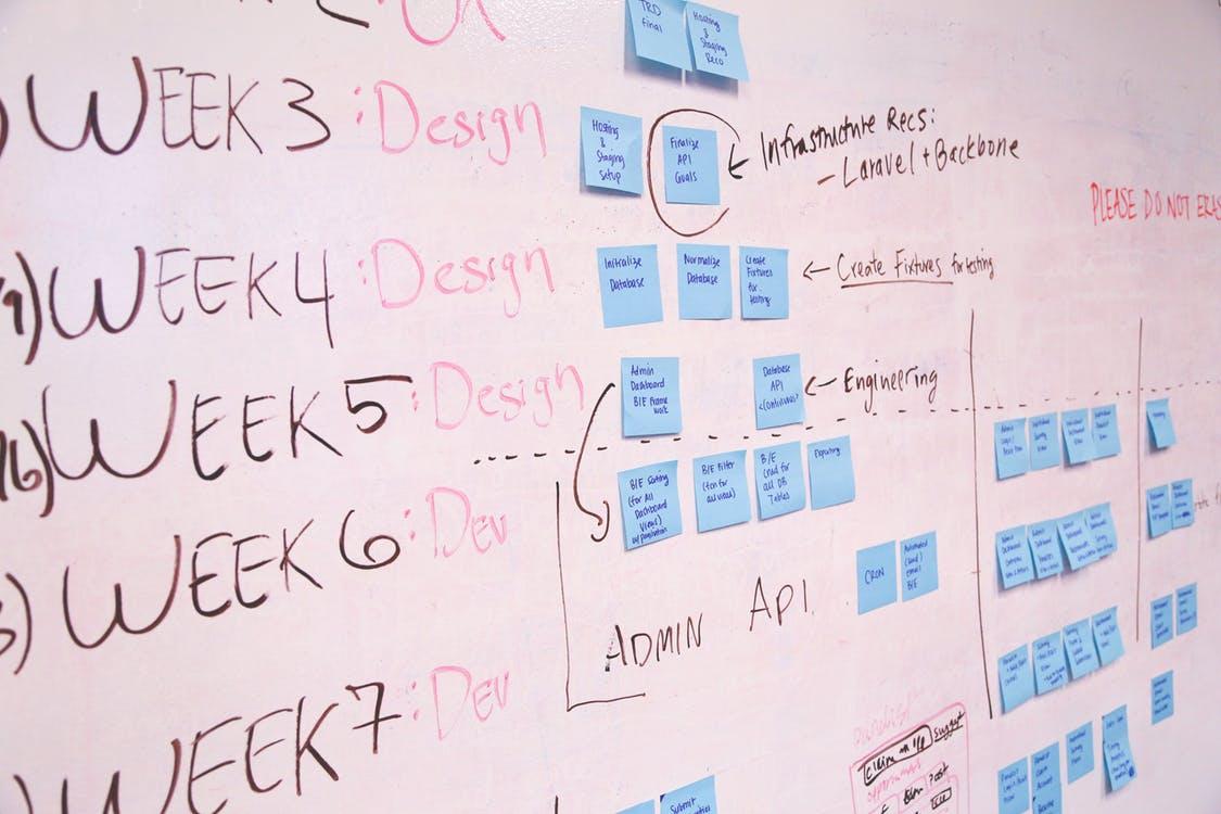 Projectmanagement voor opdrachtgevers