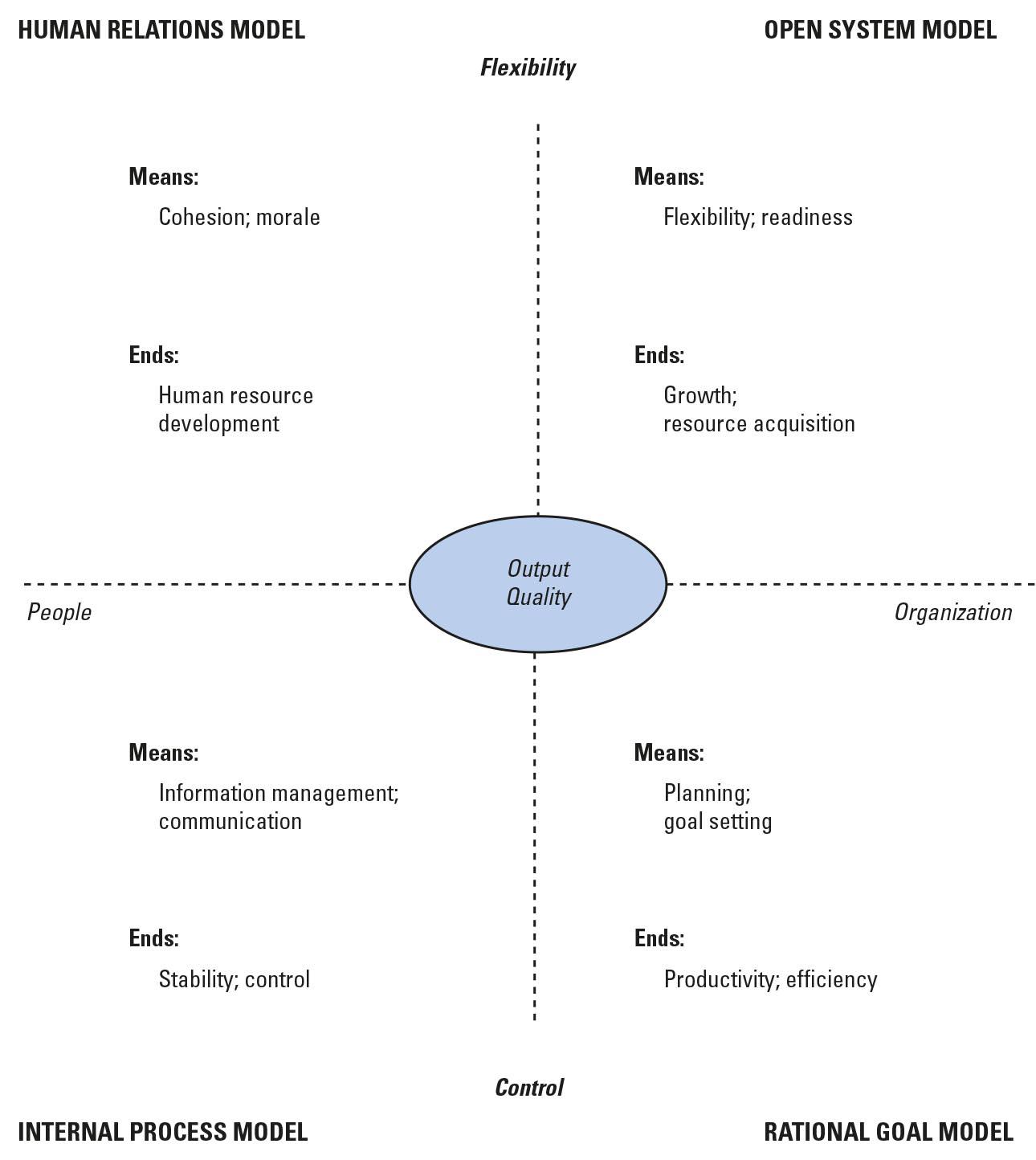Referentiemodellen in het domein Multicriteria - VCM